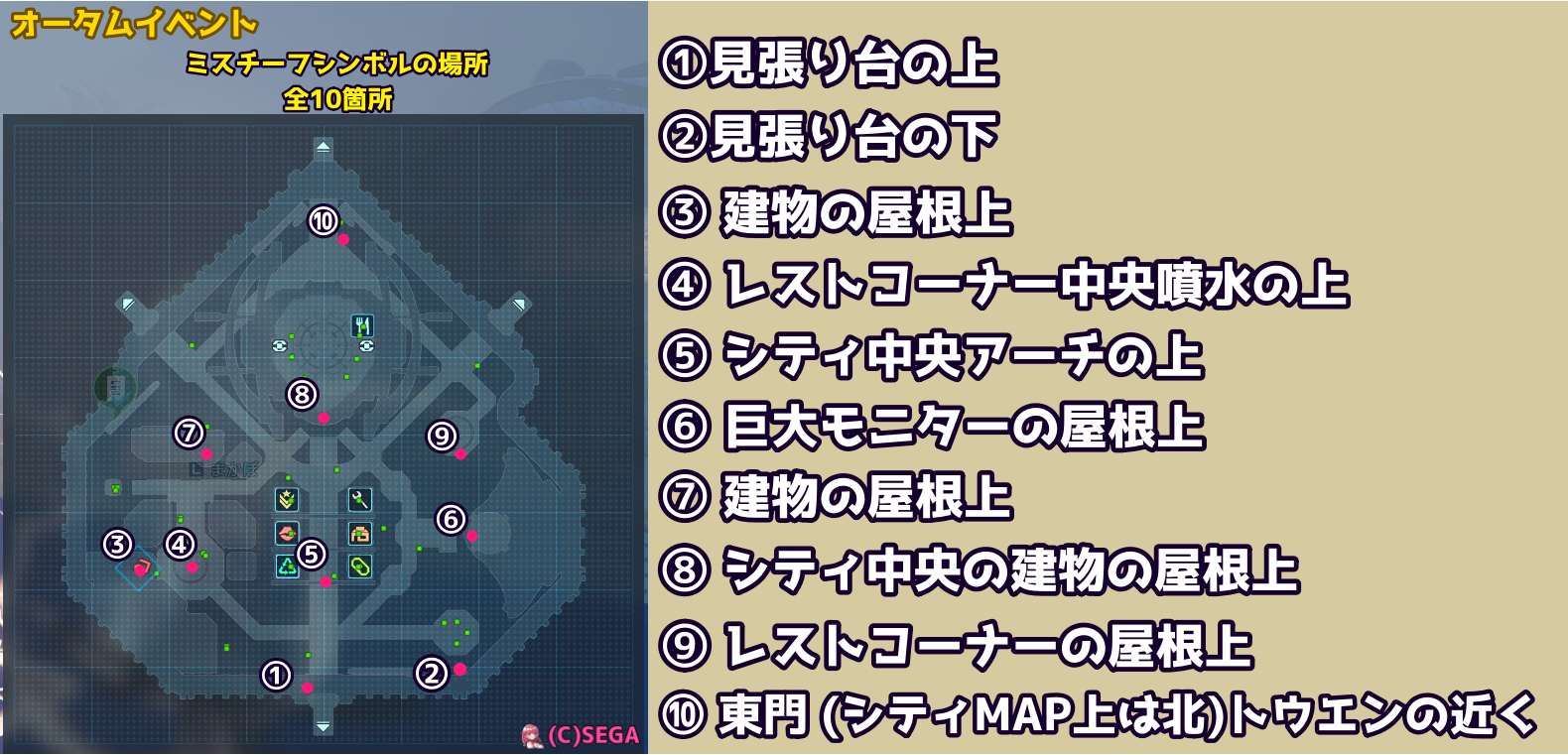 ミスチーフシンボルの場所【全10箇所】